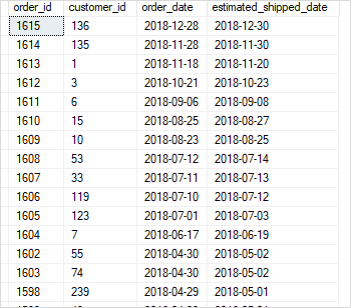 SQL Server DATEADD Function By Practical Examples
