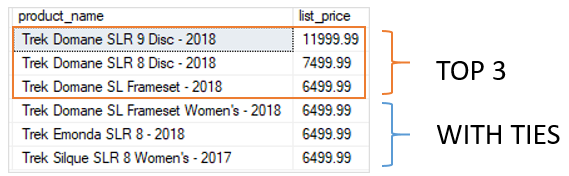 SQL Server SELECT TOP - TOP WITH TIES example