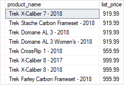 An Essential Guide to SQL Server Stored Procedure Parameters
