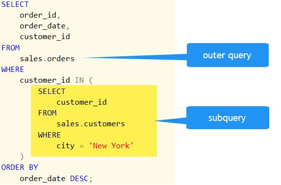 SQL Server Subquery