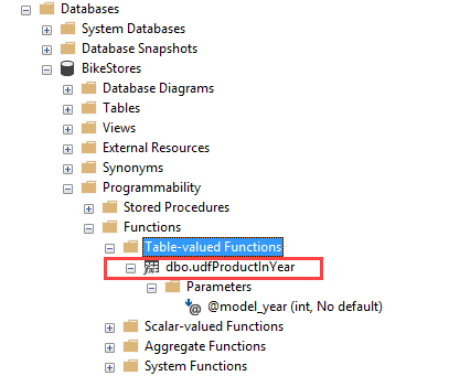 SQL Server Table-Valued Function By Practical Examples