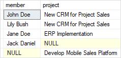 SQL Server full outer join example